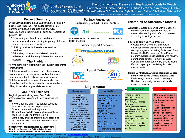 CAAI 1st Connections Poster